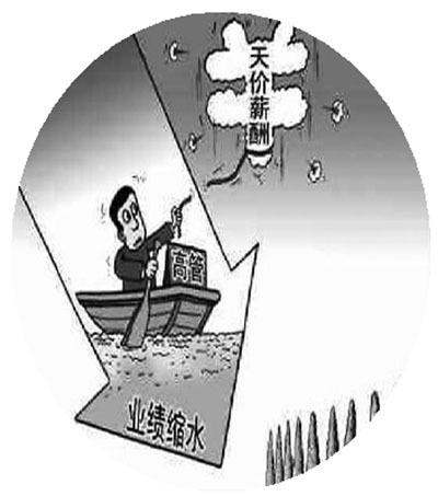 投资经理薪酬结构
