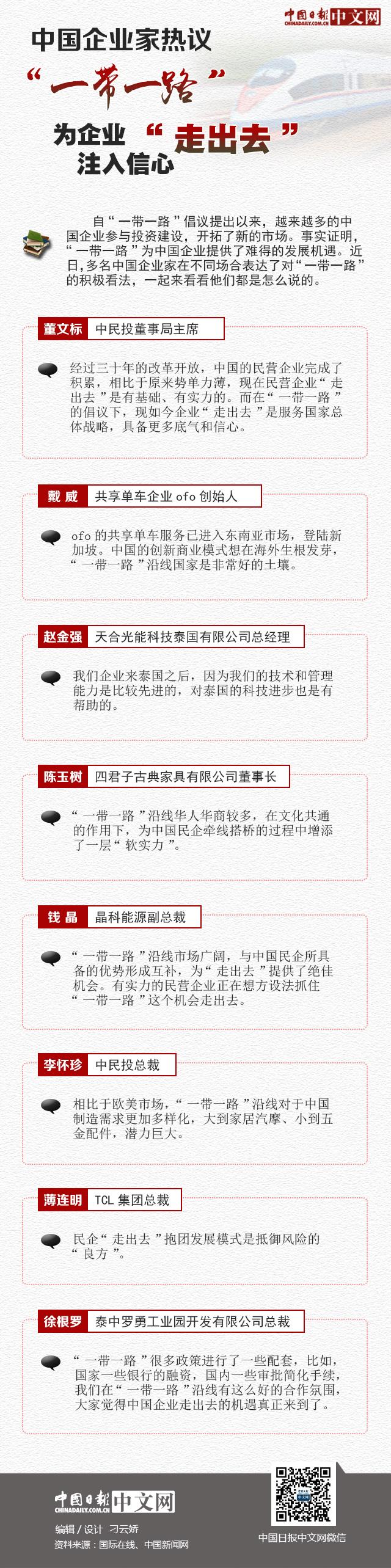 """中国企业家热议""""一带一路"""":为企业""""走出去""""注入信心"""
