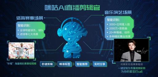 """从世界杯到咪咕汇 咪咕AI直播剪辑黑科技跨界"""""""